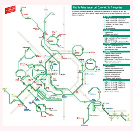 Nuevo Mapa De Rutas Verdes Del Consorcio De Transportes De Madrid